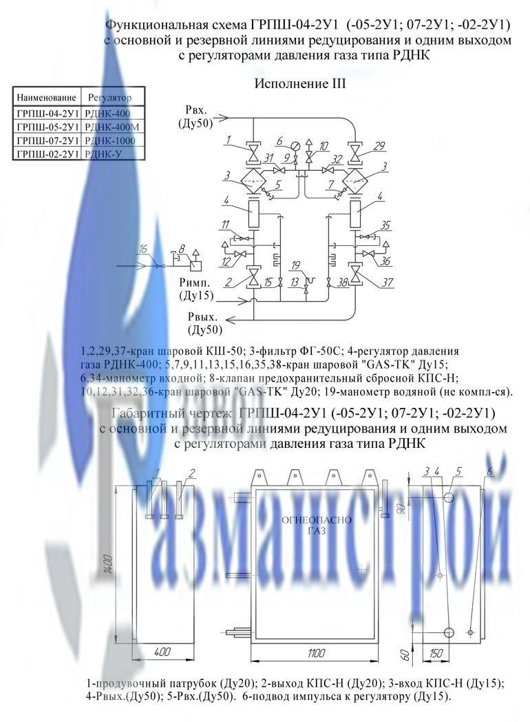 грпш 10 2у1 технические характеристики