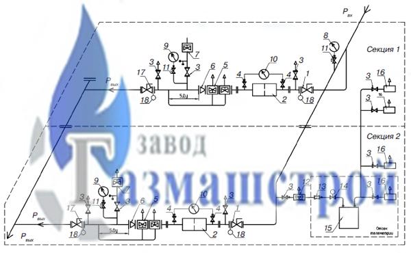 Пункты редуцирования газа Поток - 80000, Поток - 210000