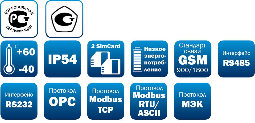 Контроллер телеметрический ССофт:Сигнал v. PROF